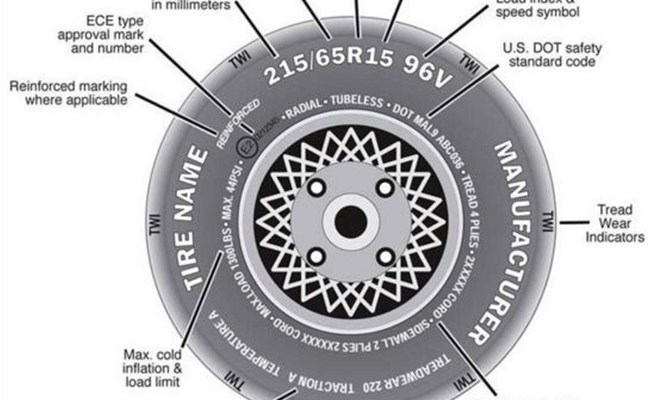 Know How To Read the Numbers on Your Tires in Lebanon