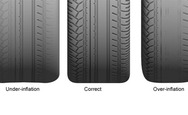 Dangers of Driving on Under-Inflated Tires in Lebanon